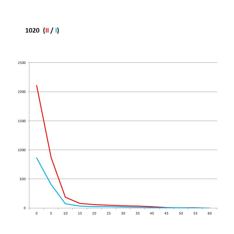 1012_Graph.JPG